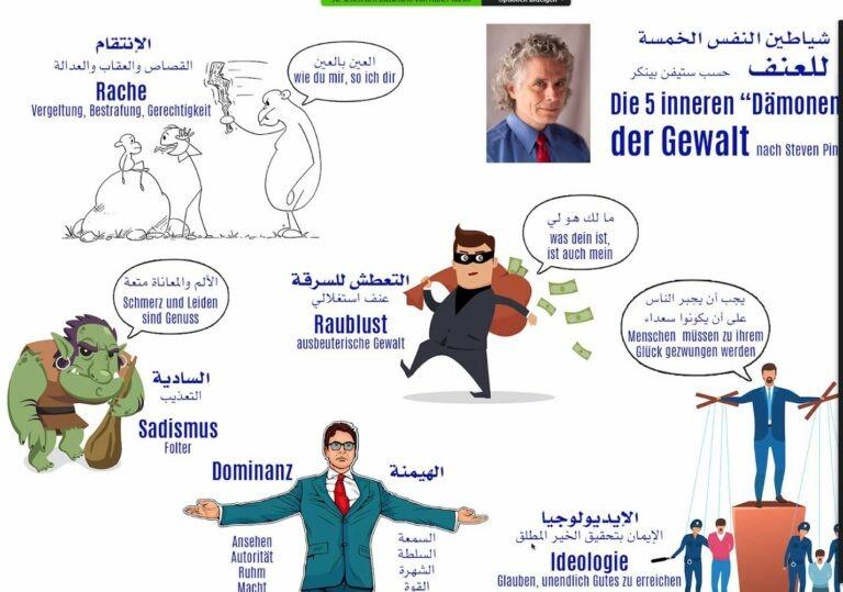 """Workshop zum Thema """"Gewaltfreier Umgang mit Konflikten"""""""